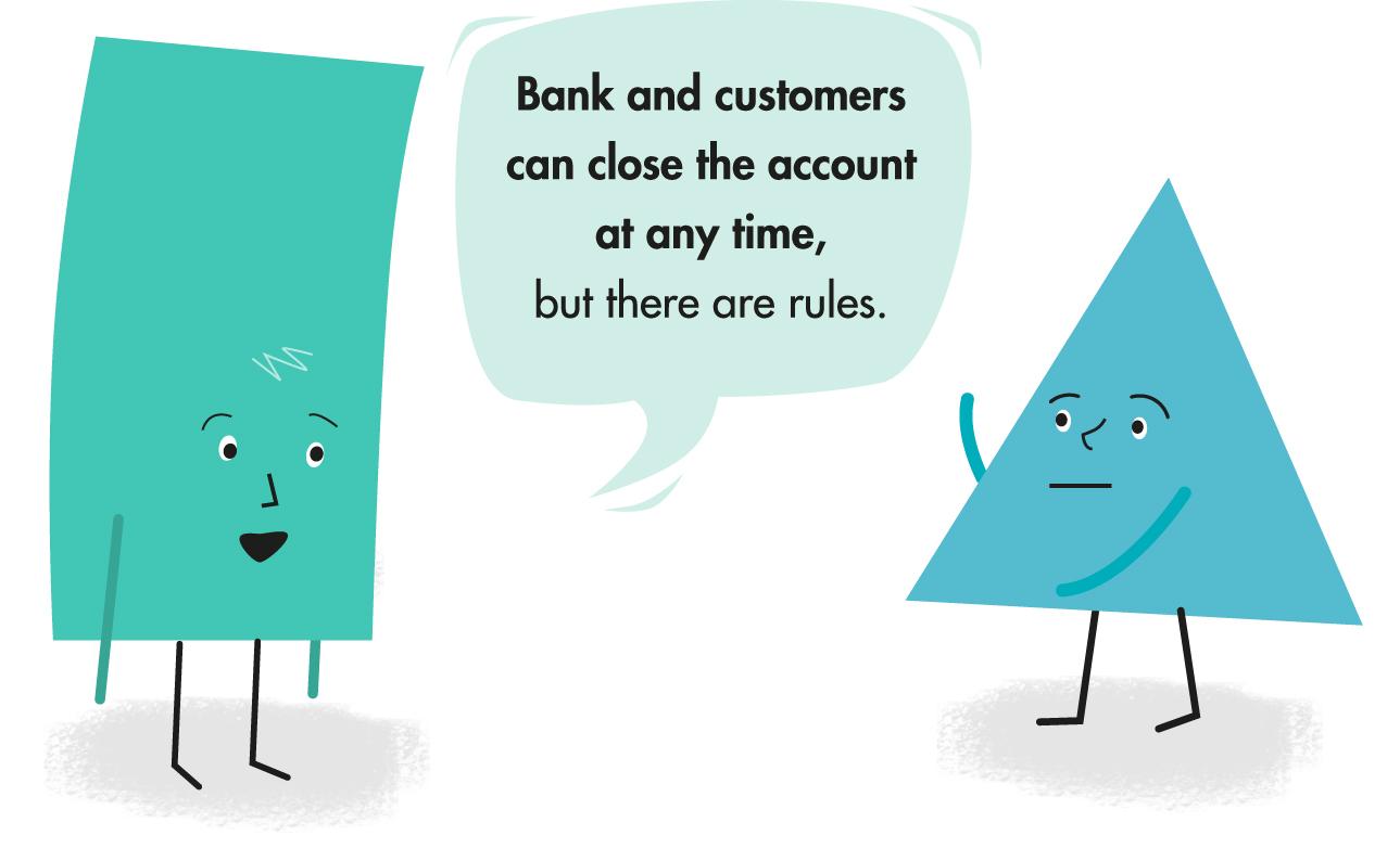 Closure of accounts