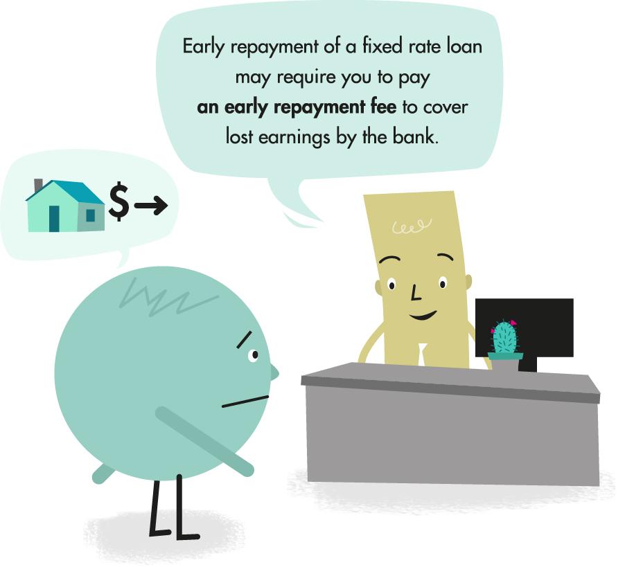 Early loan