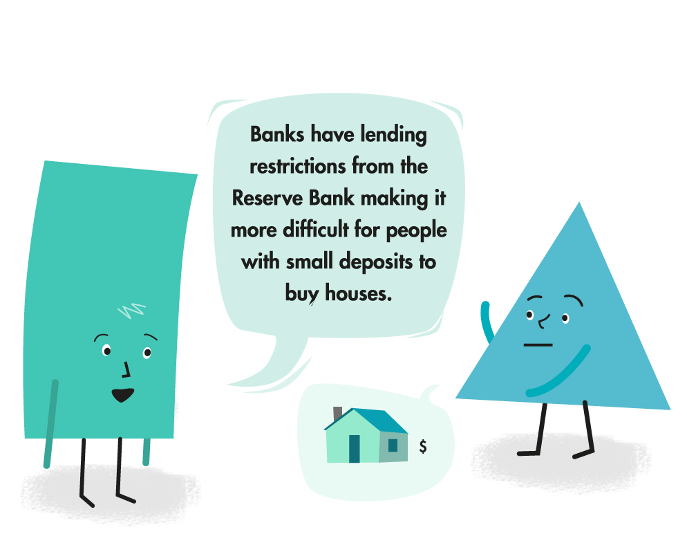 Residential loan restrictions